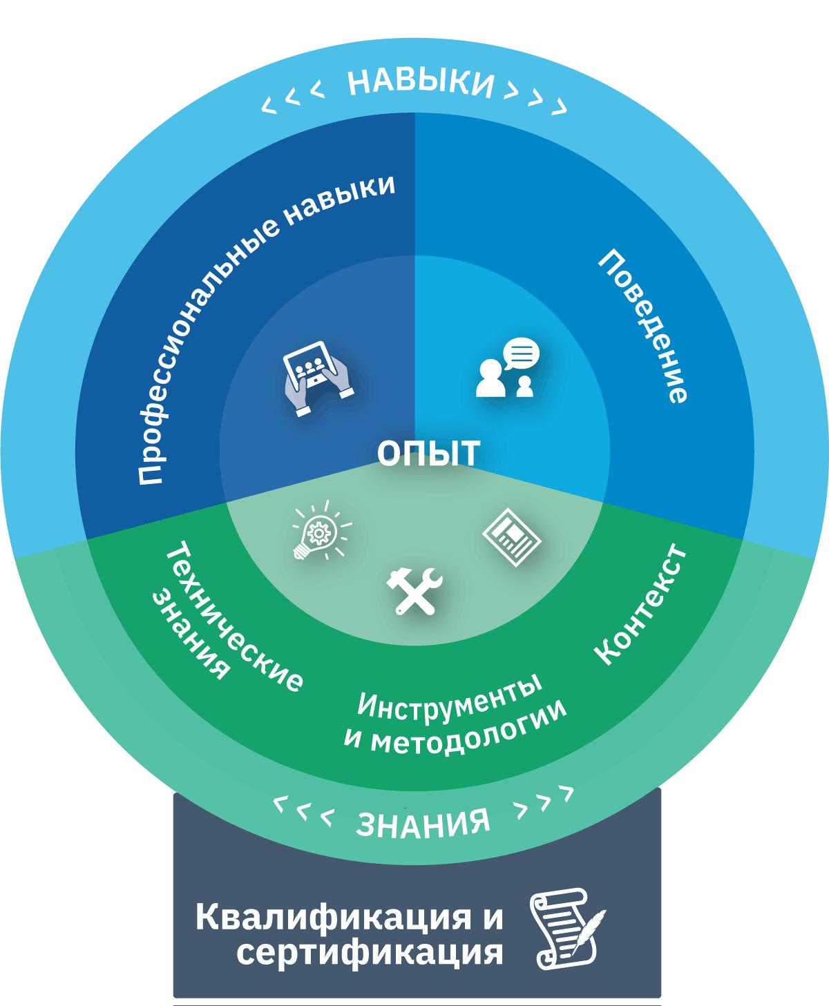Keyhole diagram