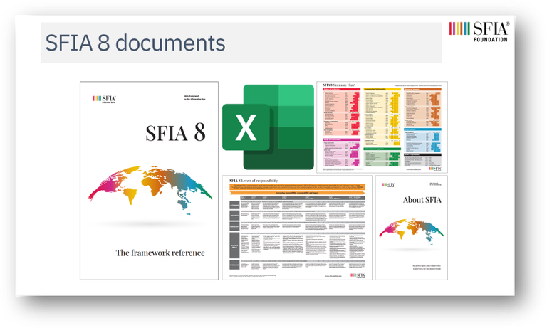 SFIA documents.png